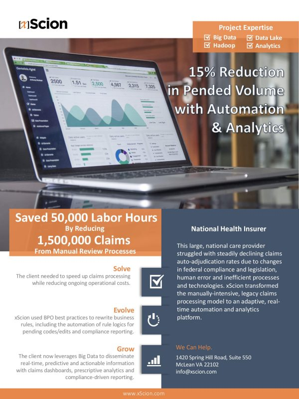 Healthcare Claims Case Study