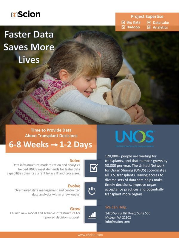 UNOS Big Data Case Study